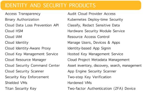 Google Professional Cloud Security Engineer Certification - John Hanley